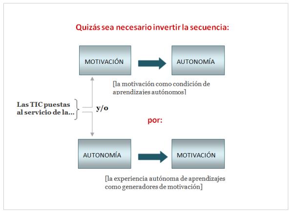 secuencia_2