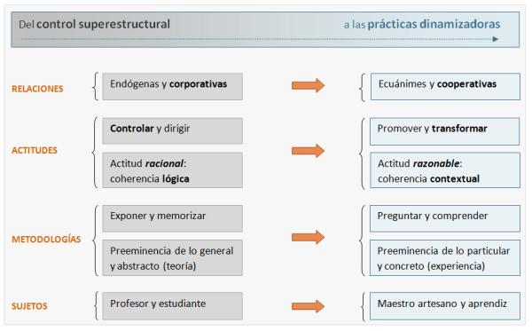 superestructuras_2